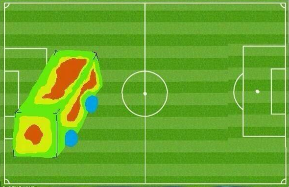 Croatia's 2nd-Half heatmap in this scenario
